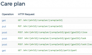Careplan API
